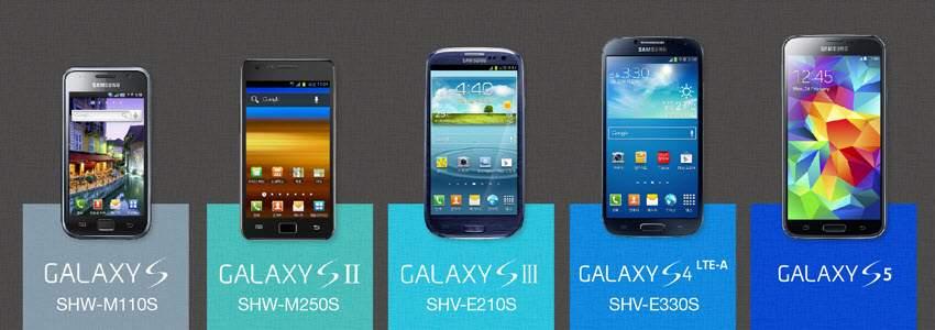 Root Samsung Galaxy S3/S4/S5/S6